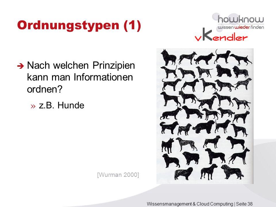 Ordnungstypen (1) Nach welchen Prinzipien kann man Informationen ordnen z.B. Hunde. [Wurman 2000]